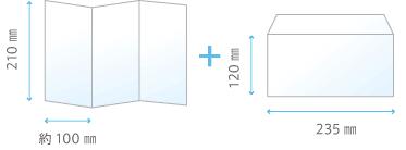 A4三つ折り+洋長3封筒DMイメージ